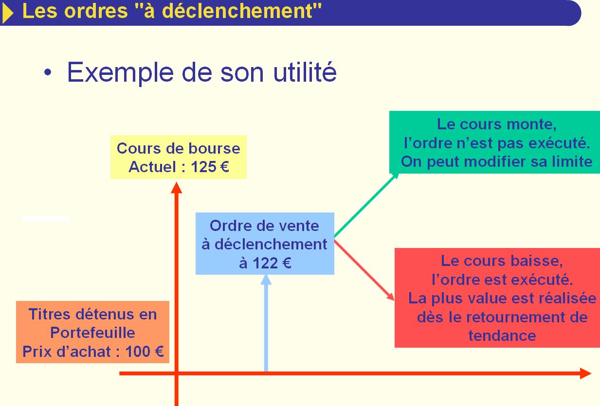 Description: Ordres 9